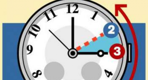 Fine ora legale: lancette indietro di un'ora domenica 28